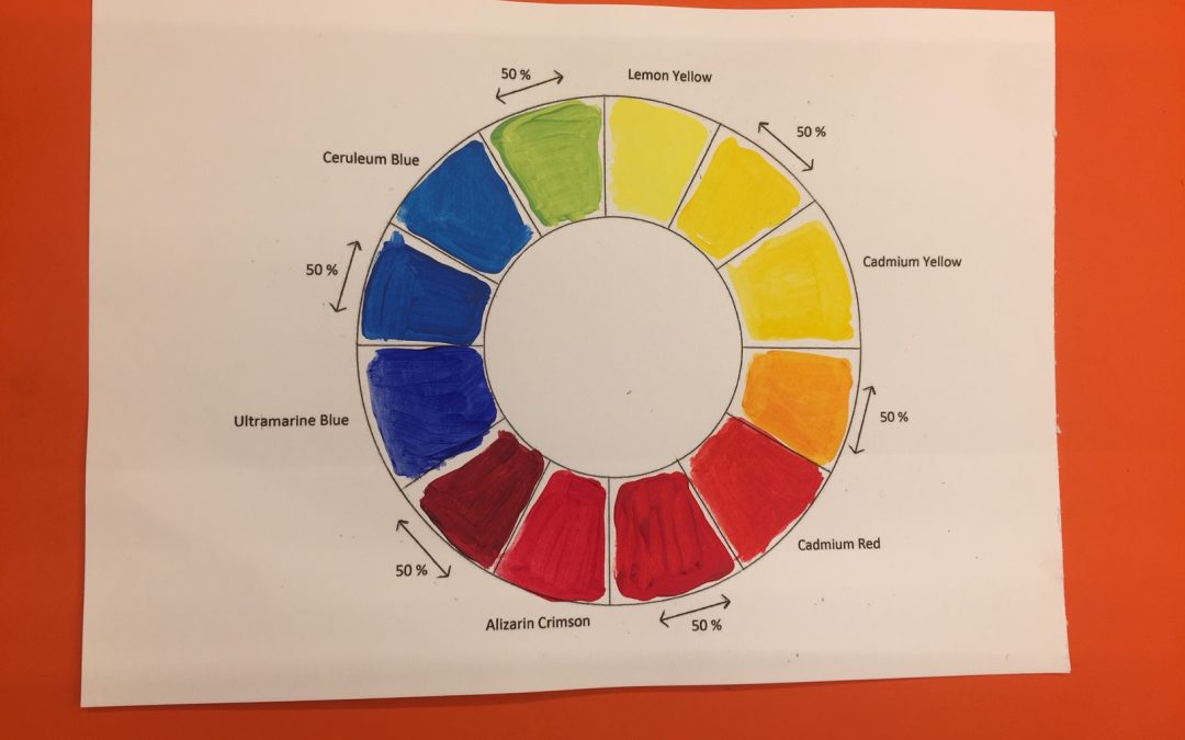 How to paint a colour chart with 6 colours – part one