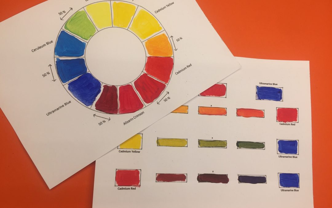 How to paint a colour chart with six colours – part two
