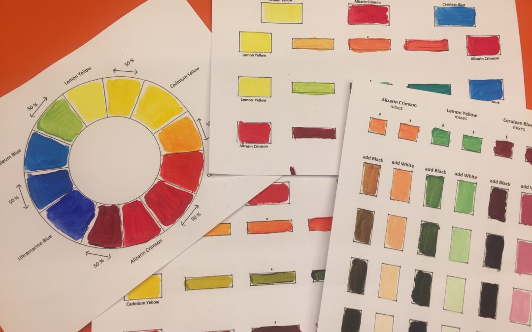 How to paint a colour chart with six colours – part four